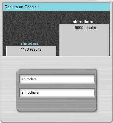 shirodhara vs shirodara googlefight
