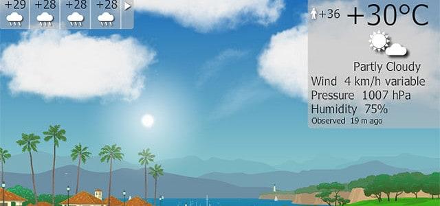 Weather Nusa Dua